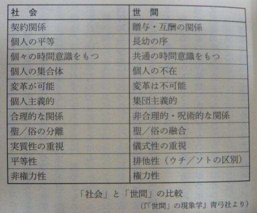 鈴木図書館「『空気』と『世間』」