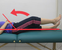 股関節の屈曲の関節可動域