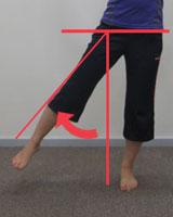 股関節外転の関節可動域