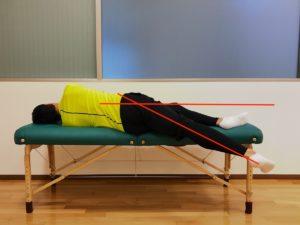 殿筋・大腿筋膜張筋が柔らかい