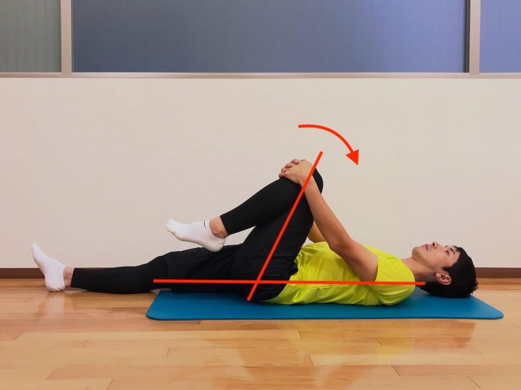 股関節の屈曲動作が硬い場合