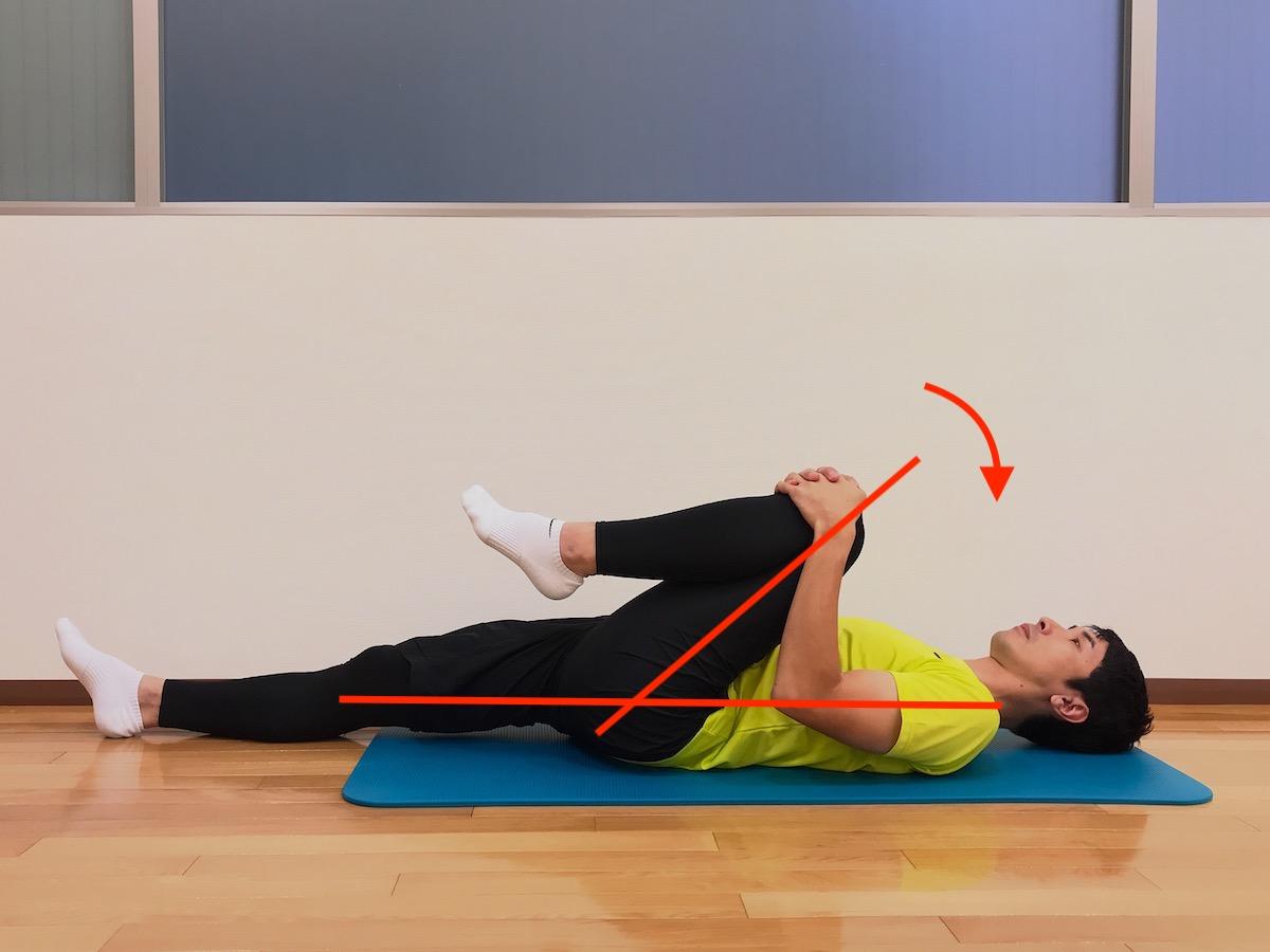 股関節の屈曲動作が柔らかい場合