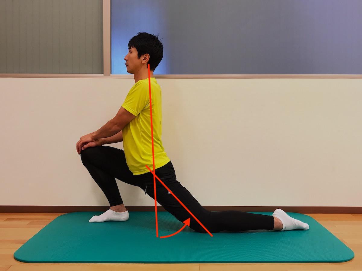 股関節の伸展動作
