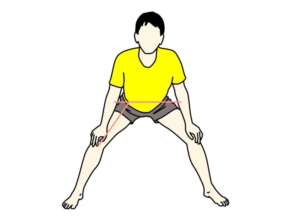 深脚姿勢で行う内もも(内転筋)のストレッチの方法