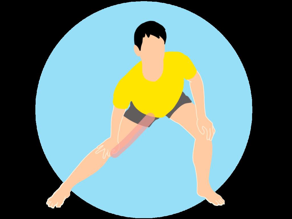 深脚姿勢で行う内もも(内転筋)のストレッチ