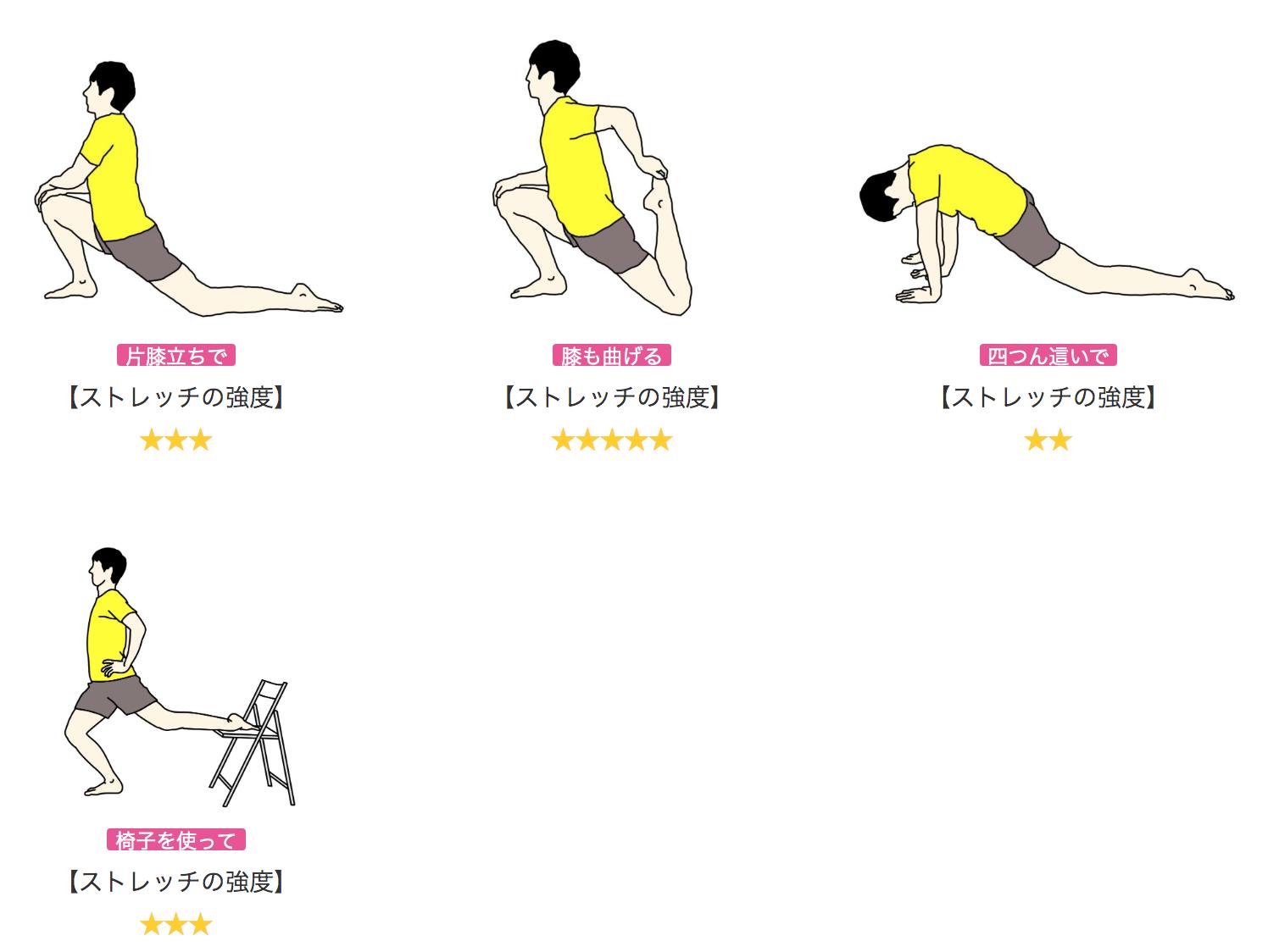 もも前〜骨盤前(腸腰筋・大腿直筋)のストレッチ一覧