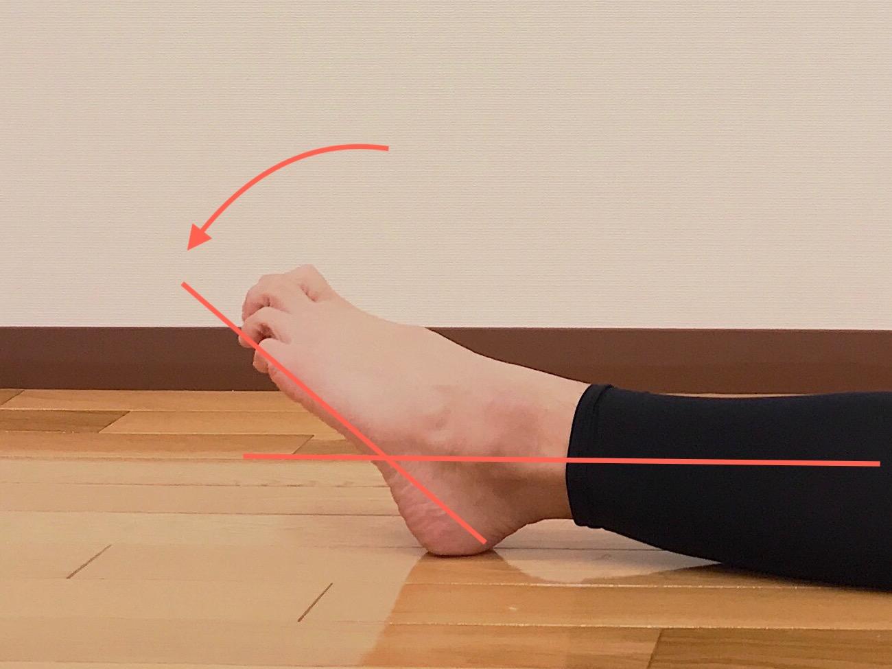 足関節を伸ばす動作(底屈)が硬い場合