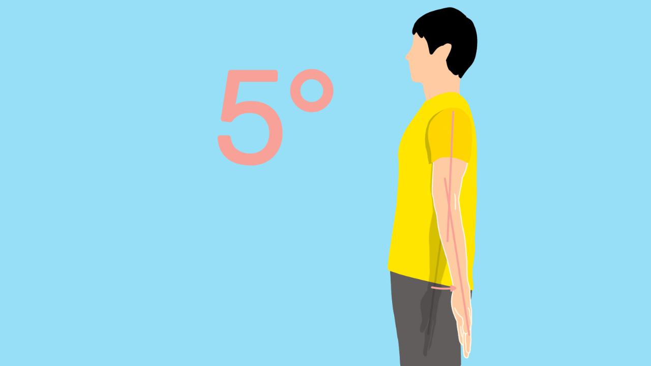 肘関節の伸展の関節可動域