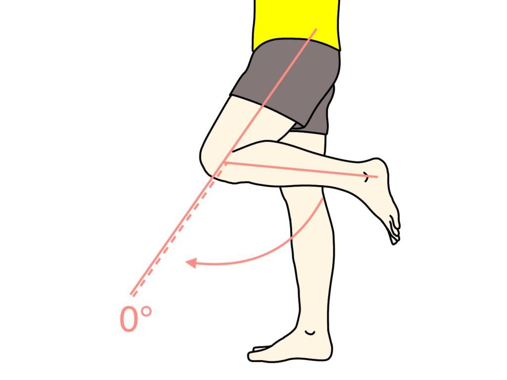膝を伸ばす動作(膝関節の伸展)の関節可動域(ROM)