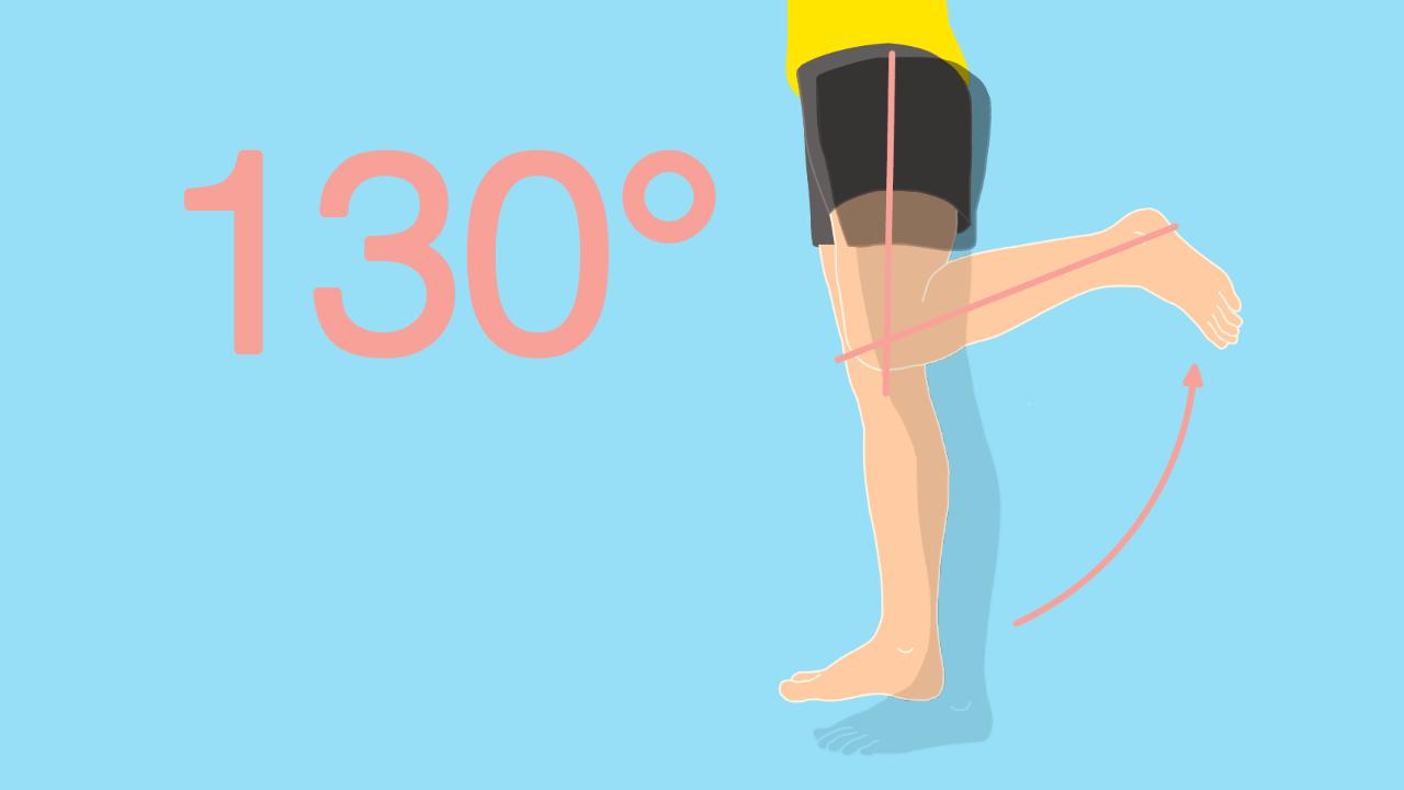 膝関節の屈曲の関節可動域