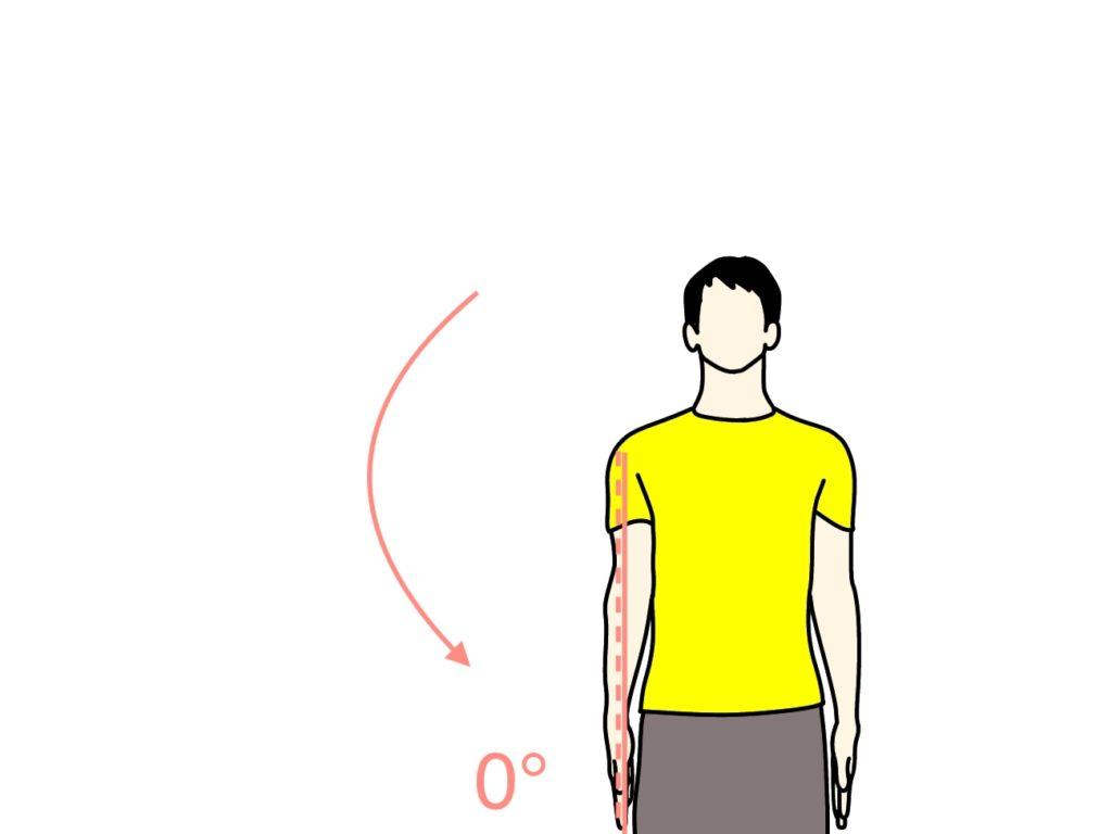 腕を体幹側に閉じる動作(肩関節の内転)の関節可動域(ROM)