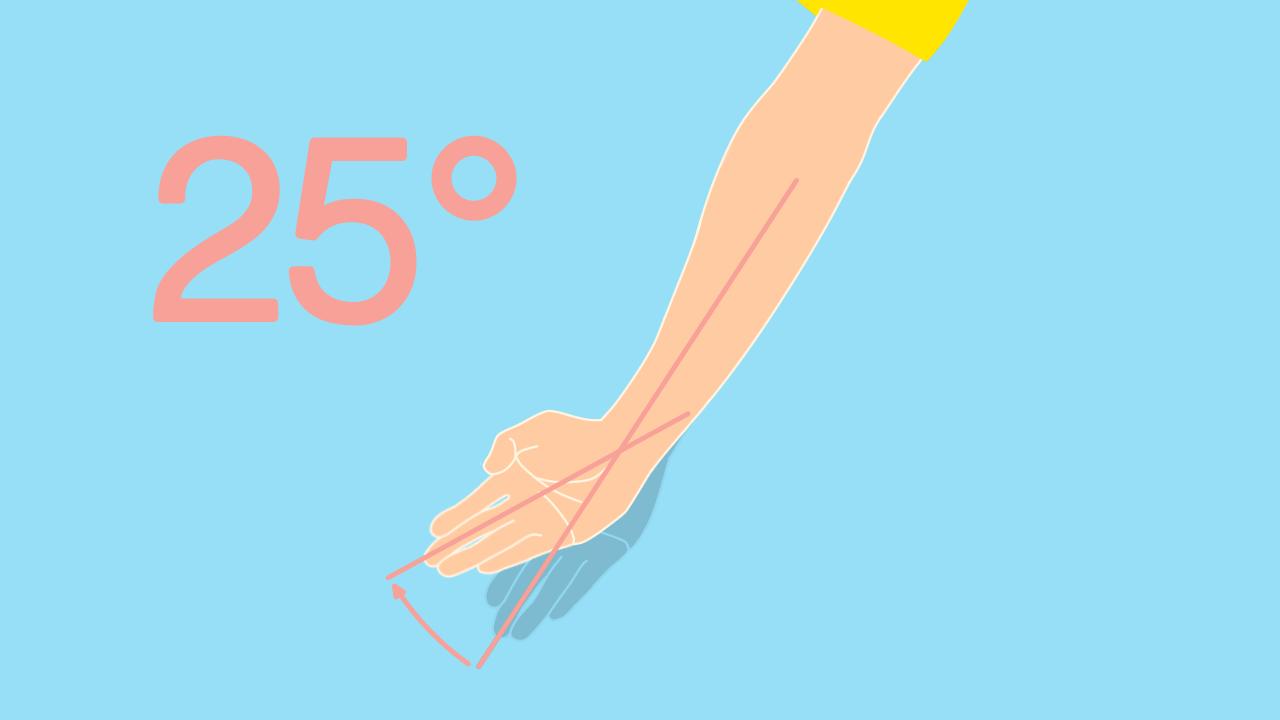 手首の橈屈の関節可動域