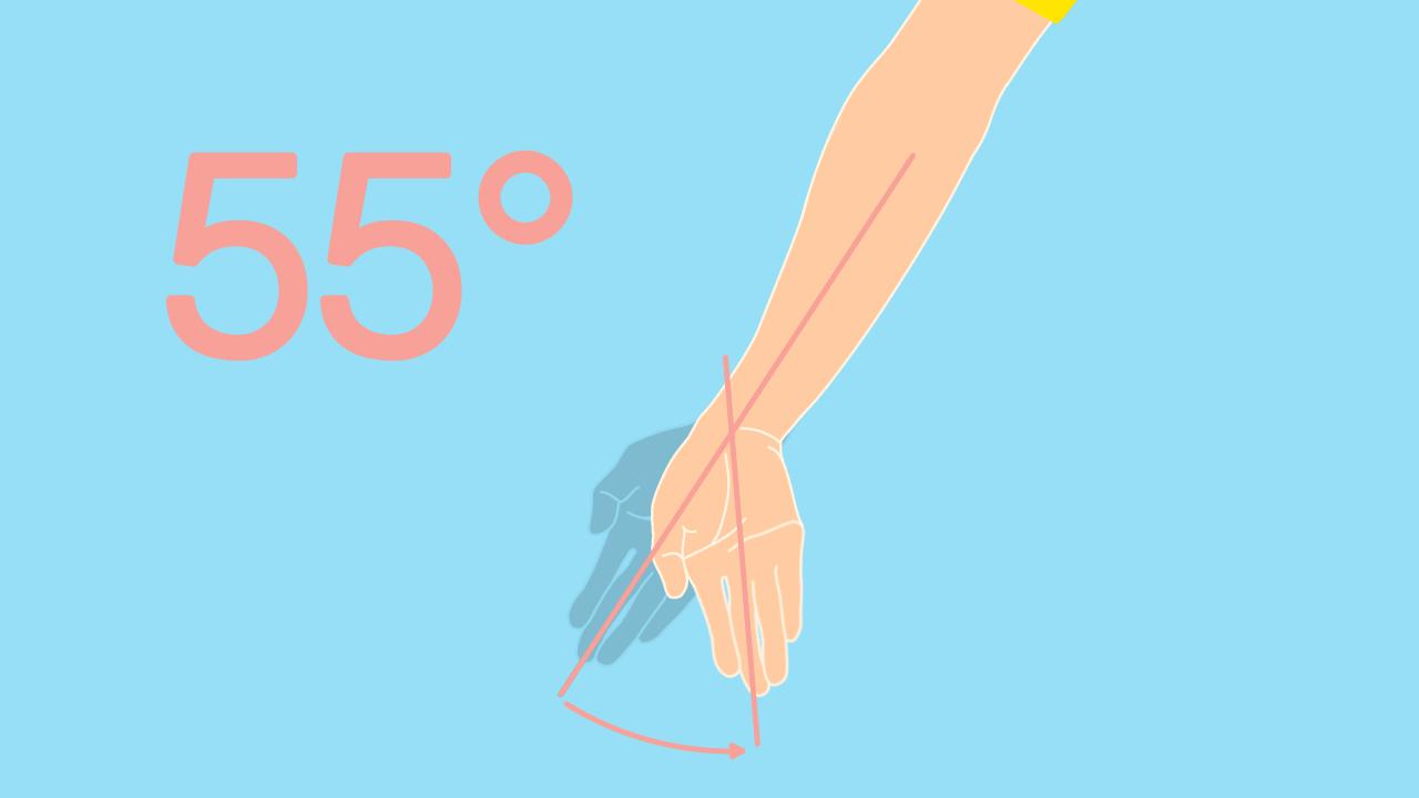 手首の尺屈の関節可動域