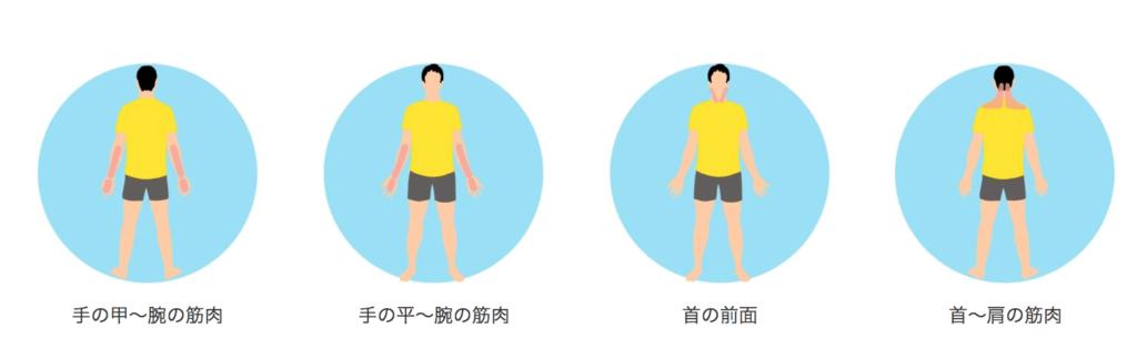 椅子に座りながらできる腱鞘炎・肩こり予防のためストレッチメニュー