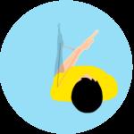 腕を内へ捻る動作(肩関節の内旋)