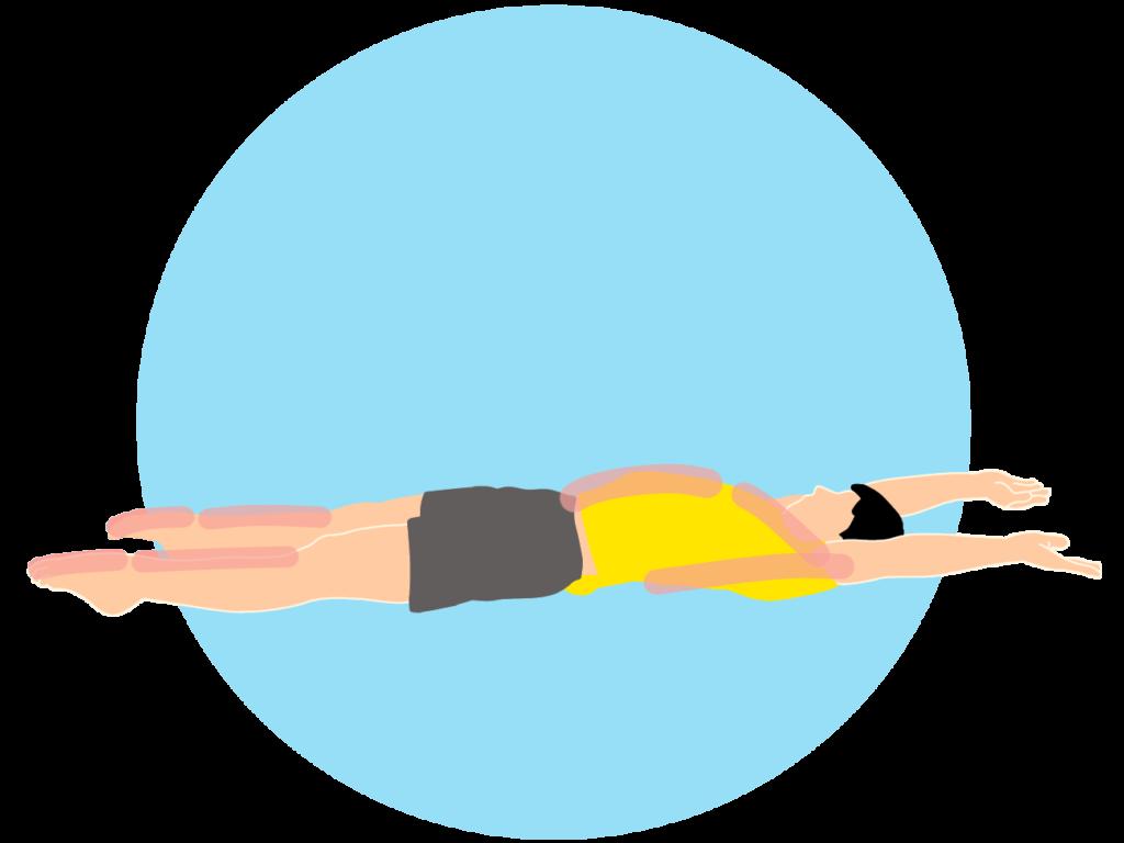 仰向けバンザイ姿勢で行う体幹と足首のストレッチ